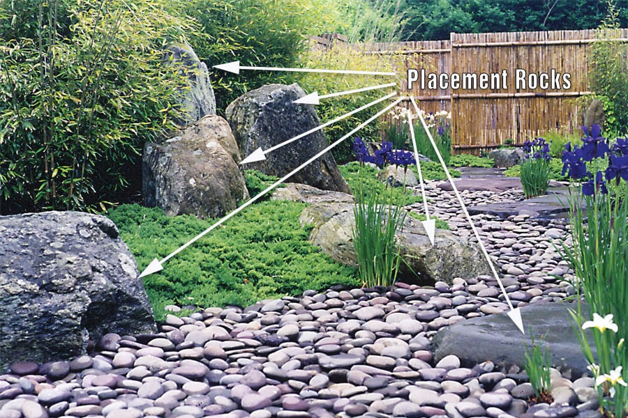 Placement Rocks In A Dry Stream Bed