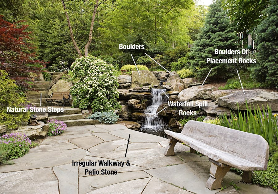 Names and Types Of Water Garden Stone