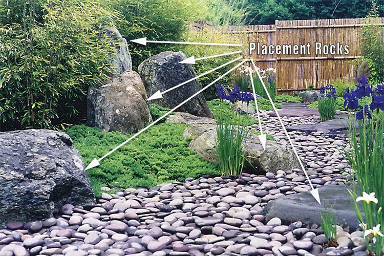 What-Are-Placement-Rocks